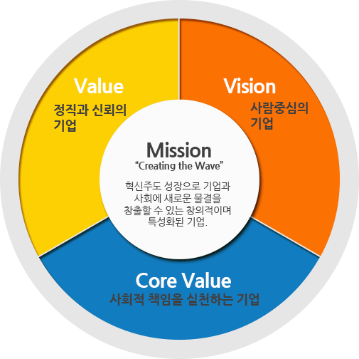 value_L.png
